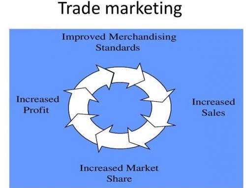 Комплексная трейд-маркетинговая акция для компании «Теремок»